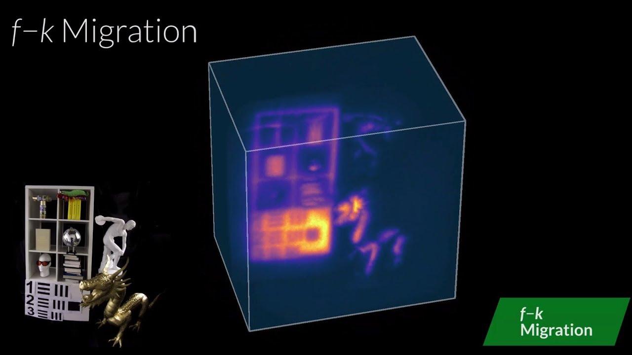 Computational Imaging Wave-Based Non-Line-of-Sight Imaging