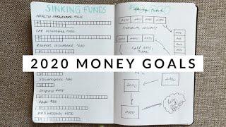 My 2020 Financial Trackers | Visual Roadmaps | Aja Dang