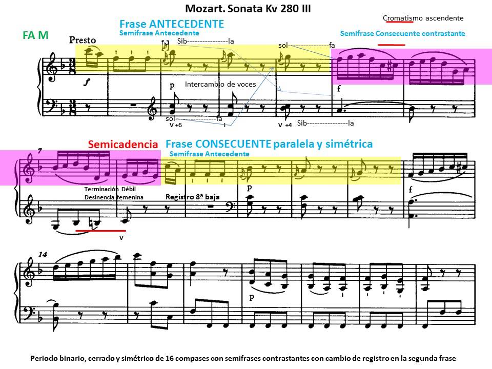 mozart sonata k 281 analysis Mozart sonata k 281 analysis sonata form is the musical form is the form that  has been most widely used then any other form it really toke.