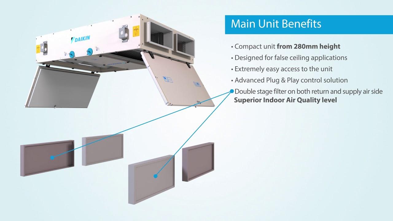 daikin modular l air handling unit [ 1280 x 720 Pixel ]