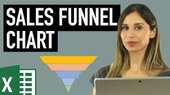 "How to Create a Sales Funnel Chart in Excel (Not the ""usual"" Funnel)"