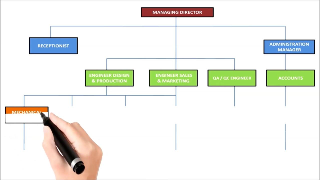 Switchgear Manufacturing Company Dubai | Mep Manufacturing Company