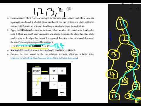 CSE221: Java Code - Maze Problem WIth BFS, DFS, Adjacency List & Graph