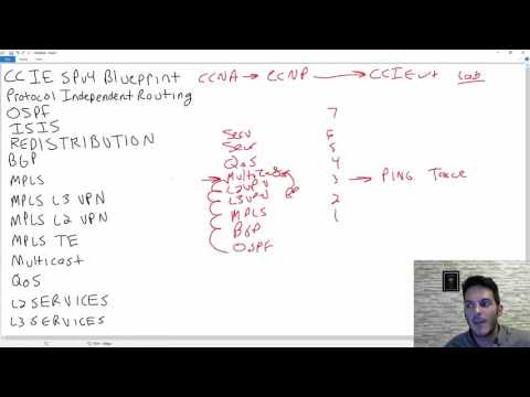 CCIE SPv4 Study Guide
