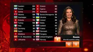 Dethroned Miss Universe 2002 Oxana Federova in Eurovision Song Contest 2012(, 2016-10-02T15:46:11.000Z)