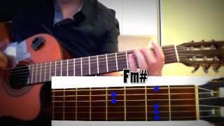 Guitar chords: Demi Lovato - La La Land (chords&lyrics)