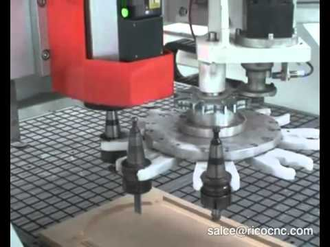 Type Automatic Tool Changer Mechanism