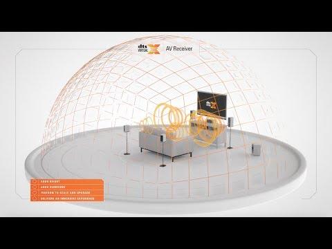 DTS Virtual:X in AV Receivers