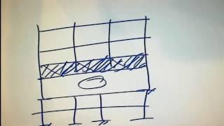 อบรม MIDAS GEN 2015 รุ่นที่ 3 (หลักการจำลองโครงสร้าง) (รศ.ดร.พูลศักดิ์ เพียรสุสม) (2 / 5)