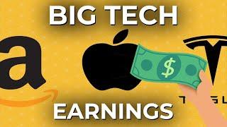 Stock MARKET CRASH - Stocks, TSLA, Tesla, AAPL, Apple, AMZN