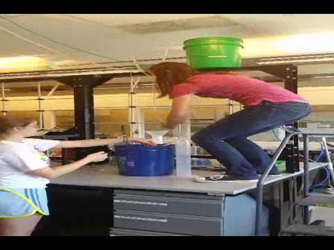 Fluid Mechanics Siphon Lab