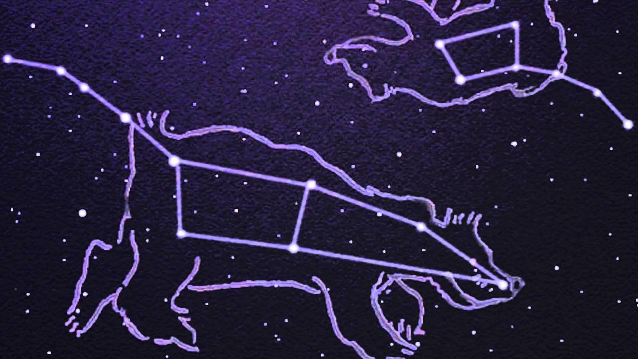 Constellations Ursa Major And Minor Ursa Major Project - Y...