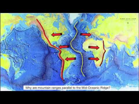 Why Are Mountain Ranges Parallel To The Mid Atlantic Ridge Youtube