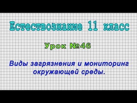 Естествознание 11 класс (Урок№46 - Виды загрязнения и мониторинг окружающей среды.)