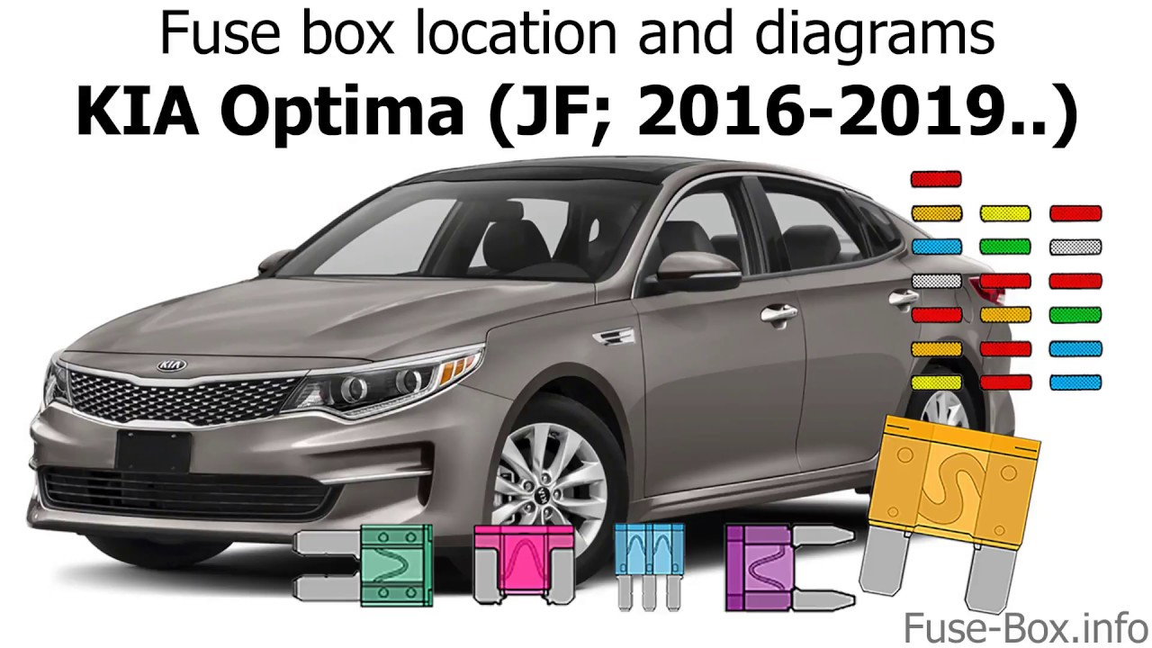 fuse box location and diagrams kia optima jf 2016 2019  [ 1280 x 720 Pixel ]