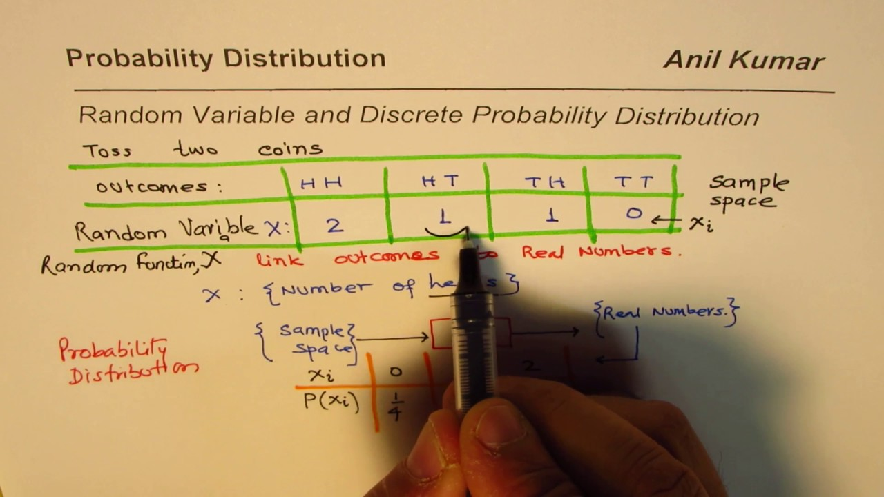 Random Variables and Probability Distribution