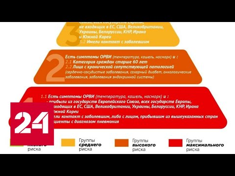 Важное сообщение для россиян по коронавирусу от оперативного штаба. 60 минут от 18.03.20