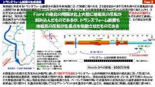 中央海嶺とトランスフォーム断層