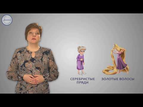 Видеоурок слово и его формы