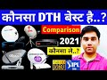 Best DTH Set Top Box In India 2018, Compare DTH Set Top Boxes | Best DTH Konsa Hai | Tech Net India