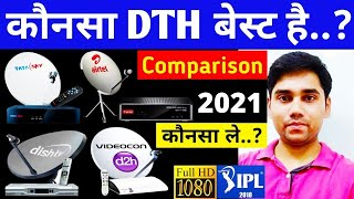 Best DTH Set Top Box In India 2020, Compare DTH Set Top Boxes | Best DTH Konsa Hai | Tech Net India