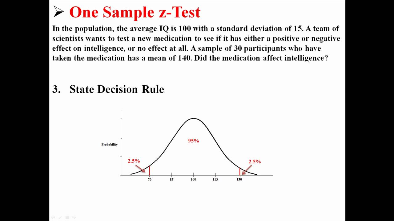 One Sample z-Test - YouTube