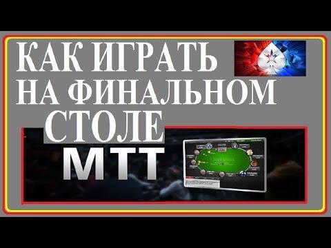 турниры покер старс онлайн