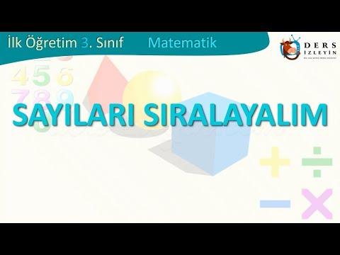 SAYILARI SIRALAYALIM