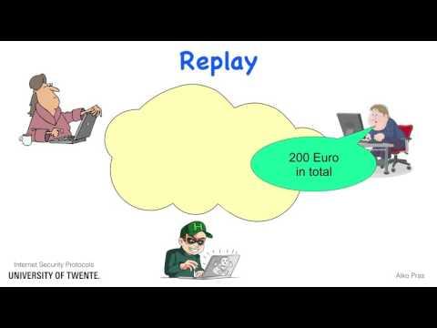 Internet Attacks: Replay