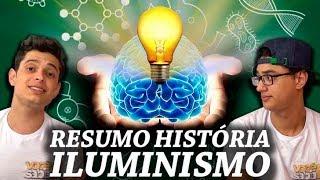 RESUMO HISTÓRIA - ILUMINISMO
