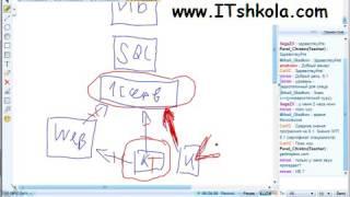 Чистов Разработка в 1С-Ч13 1с программирование Курсы обучения 1с склад Курс java Курсы 1с Курсы web