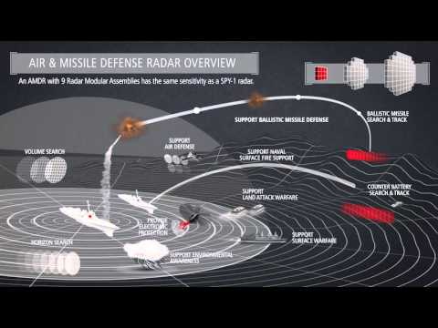 Face to Face: Meet the Navy's Air and Missile Defense Radar