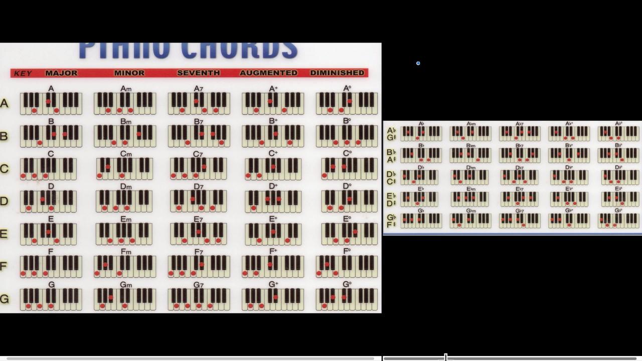 Piano chord chart 2 youtube piano chord chart 2 hexwebz Gallery