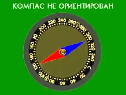 Ориентирование с помощью компаса.