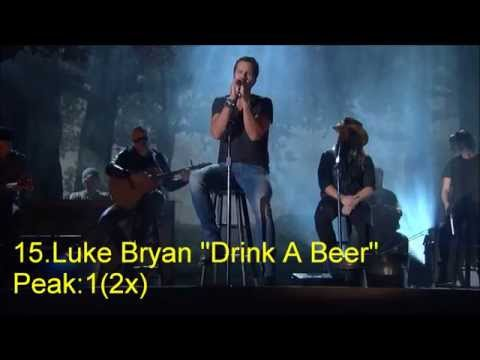 Top 50 Country Songs Of 2014