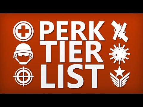 Killing Floor 2 | Perk Tier List  All Perks Ranked Worst to Best (2020)