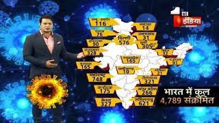 Covid-19: भारत मे 4789 हुए Corona पॉजिटिव, देखिए किस राज्य में कितने पॉजिटिव | 7 April 2020