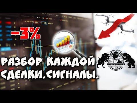 Бинарные Опционы - Минус 3%, разбор каждой сделки. Сигналы