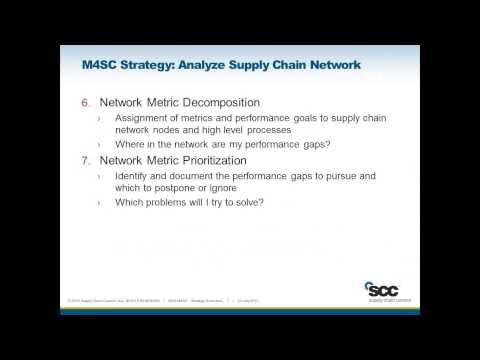 M4SC Network Management Overview