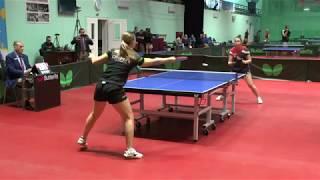 Суперфинал Чемпионата Москвы 2019 Фетюхина - Тихомирова