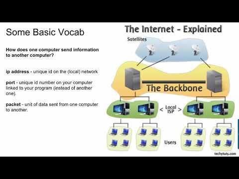 Java Socket Programming Part 1