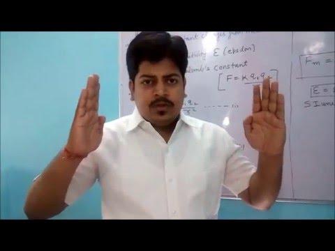 Electric permittivity and superposition principle: Lec5 (Electrostatics)