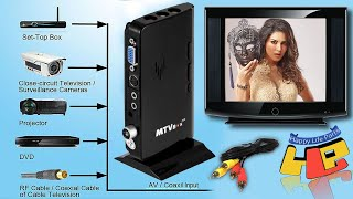 DANY HOW TO Convert OLD CRT MONITOR into TV LED TV HDTV