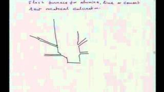 Mod-01 Lec-16 Furnace: Types and Classification