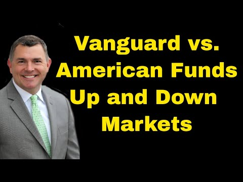 Growth Fund Of America Vs. Vanguard Up & Down Markets