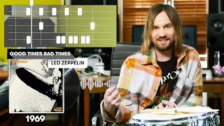 Tame Impala's Kevin Parker Breaks Down His Favorite Drum Sounds | Under the Influences | Pitchfork
