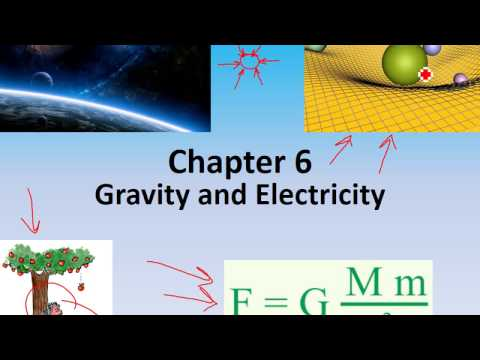 Inverse Square Law.  (Physics Ch. 6, Part 1)