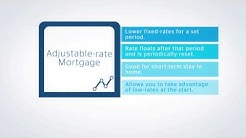 BBVA Compass - Mortgage Options for First Time Home Buyers