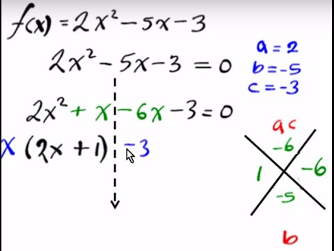 how to solve quadratics by factoring finding zeros algebra