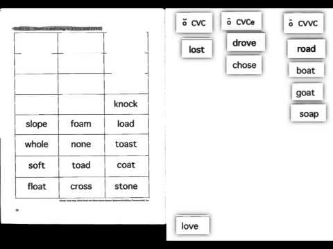 Sort 14 short and long O sound (CVC, CVCe, CVVC)